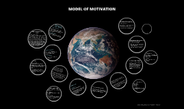 MODEL OF MOTIVATION