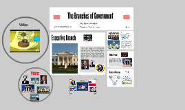 The Branches of Government
