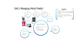 Unit 5: Planning and Promoting a Musical Product