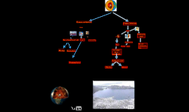 Copy of Capas de la tierra