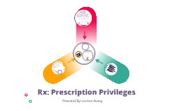 prescription privileges A general overview of the prescription privileges debate and the related policy issues is presented various experiments with psychologists prescribing medications are then reviewed.