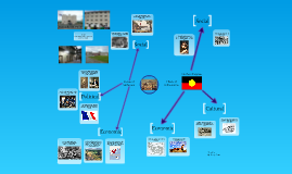The British Colonisation of Australia
