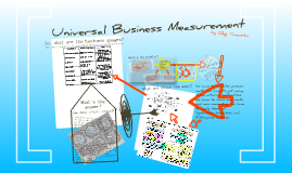 Why do we need a universal measurement system?