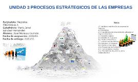 Copy of Arquitectura de las Aplicaciones Web