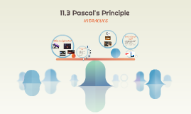 11.3 Pascal's Principle