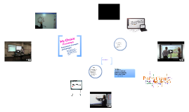 Copy of Interactive WhiteBoards