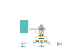 Mapa Mental-Proyecto Social