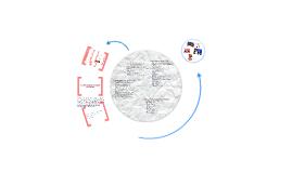 Copy of Epidemiological Environment