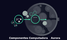 Componentes Computadoras