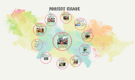 Project Share Homeless Charitie