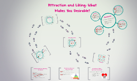 Attraction and Liking: What Makes You Desirable?