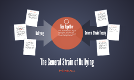 The General Strain of Bullying