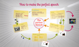 Copy of The perfect speech