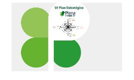 5º Plan Estratégico de Plena inclusión
