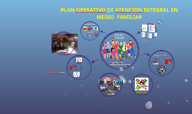 PLAN OPERATIVO DE ATENCION INTEGRAL EN MEDIO FAMILIAR