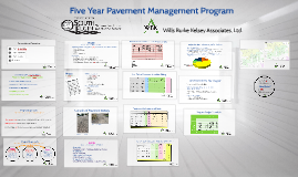 Copy of South Elgin pavement management