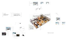 Copy of Tips for Digital Home V2
