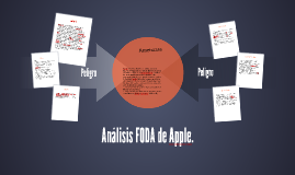 Analisis FODA de Apple.