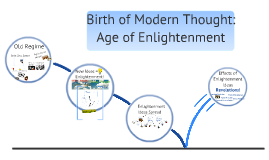 Copy of Age of Enlightenment