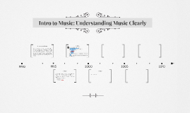 Intro to Music: Understanding Music Clearly