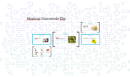 Mexican Guacamole Dip