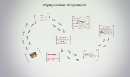 Origen y evolucion de la pasteleria