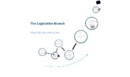 Legislative: How a Bill Becomes A Law