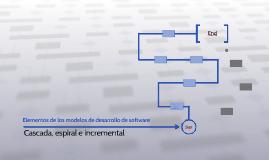 Elementos de los modelos de desarrollo de software
