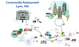 Copy of Community Assessment