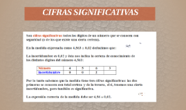 Copy of CIFRAS SIGNIFICATIVAS