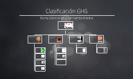 Clasificación GHS