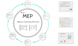 Copy of MEP