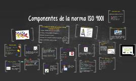 Copy of Componentes de la norma ISO 9001
