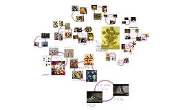 Copy of Still life- a history of
