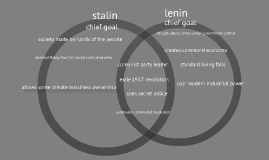 compare and contrast lenin and mao Lenin essays evaluate the methods lenin hitler mao compare and contrast the part played by lenin and trotsky in the development of the ussr between 1918 and 1924 lenin succeeded in convincing the russian people that the path to happiness lay through lawlessness.
