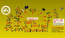Copy of HERRAMIENTAS WEB 2.0 PARA INVESTIGADORES DOCENTES