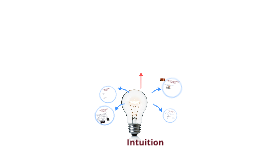 IB TOK:  Emotion Intuition