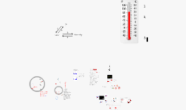 NOVA H3 thermometer IJken, grafiek