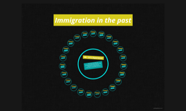 Immigration in the past