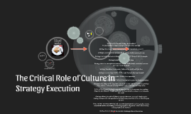 The Critical Role of Culture in Strategy Execution