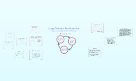 FSW/WGS 361 Group Project: Long Distance Relationships