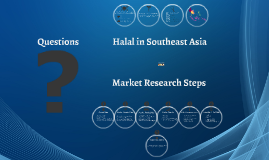 Halal in Southeast Asia