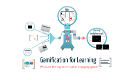 Gamification for Learning