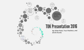TOK Presentation 2016