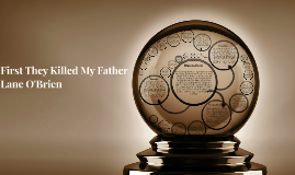 First They Killed My Father: Chapter Summary