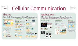 Unit 7.1 Cellular Communication