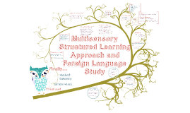 Copy of Multisensory Structured Learning Klári&Ivett