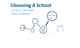 Choosing a School for your Child with Ds