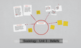 Copy of Sociology - Unit 3 - Beliefs