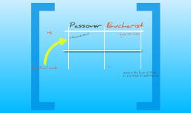 Passover and Eucharist